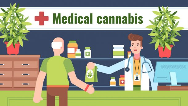 medical CBD - Panda CBD